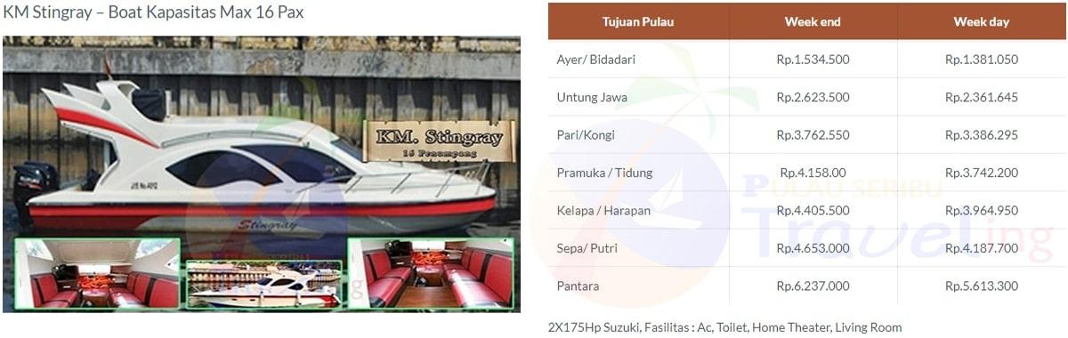 boat murah pulau seribu